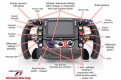mclaren-2016-f1-steering-wheel-diagram.jpg.png